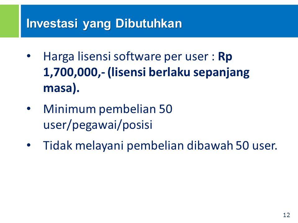 12 Harga lisensi software per user : Rp 1,700,000,- (lisensi berlaku sepanjang masa). Minimum pembelian 50 user/pegawai/posisi Tidak melayani pembelia