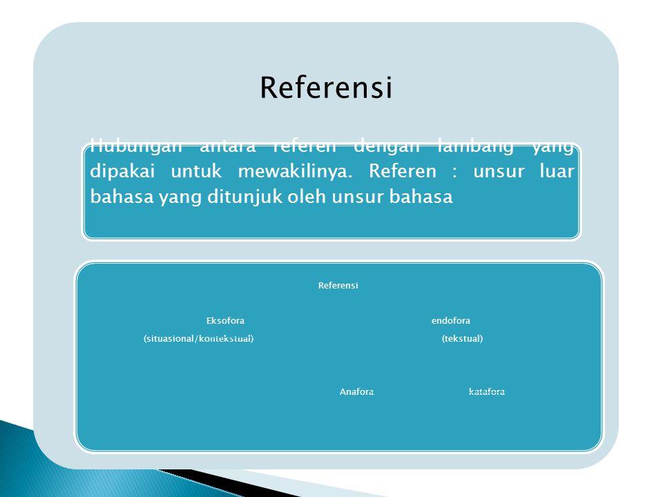 Referensi Hubungan antara referen dengan lambang yang dipakai untuk mewakilinya. Referen : unsur luar bahasa yang ditunjuk oleh unsur bahasa Referensi