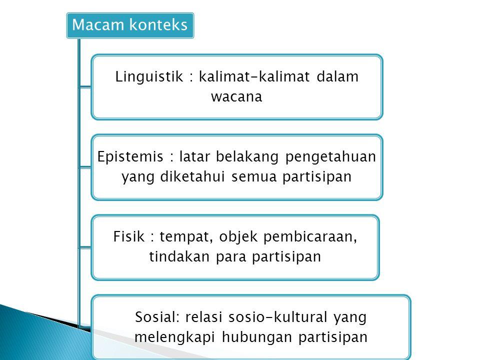 Macam konteks Linguistik : kalimat-kalimat dalam wacana Epistemis : latar belakang pengetahuan yang diketahui semua partisipan Fisik : tempat, objek pembicaraan, tindakan para partisipan Sosial: relasi sosio-kultural yang melengkapi hubungan partisipan