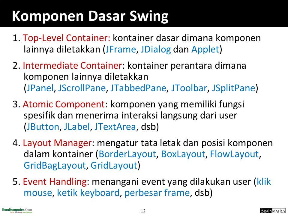 12 Komponen Dasar Swing 1. Top-Level Container: kontainer dasar dimana komponen lainnya diletakkan (JFrame, JDialog dan Applet) 2. Intermediate Contai