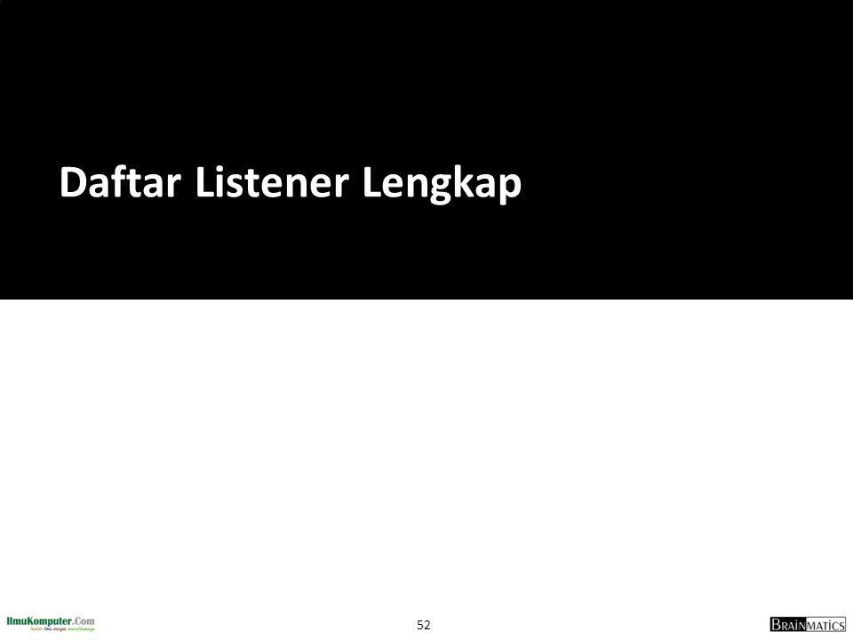 52 Daftar Listener Lengkap