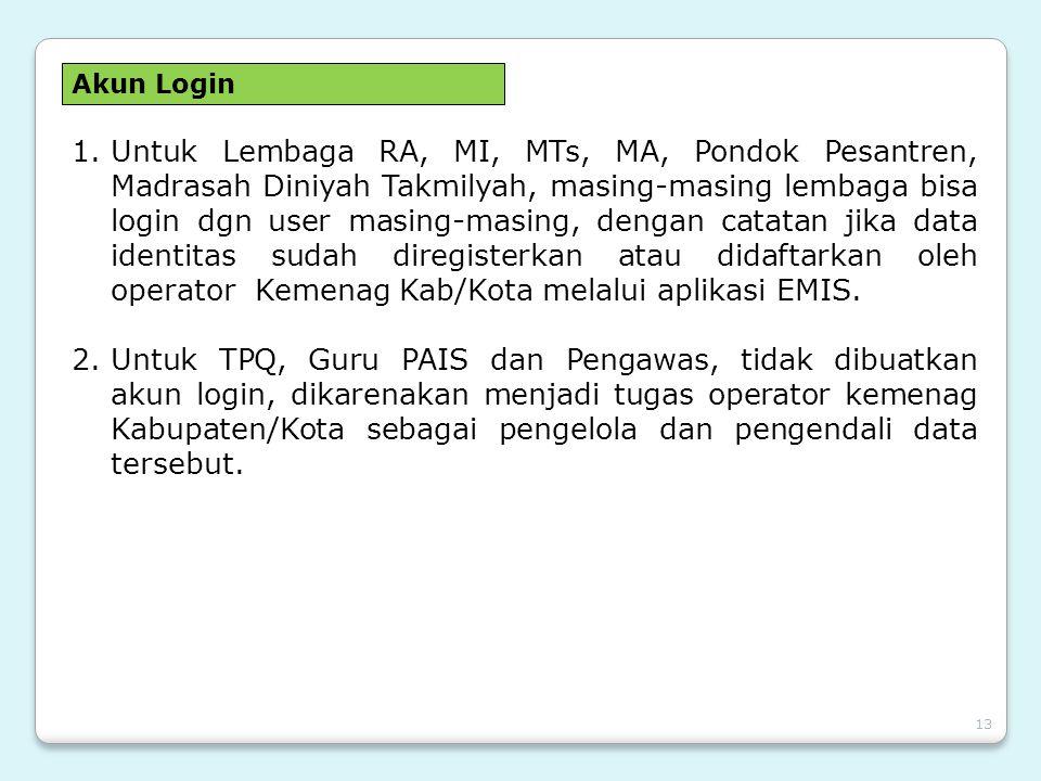 13 Akun Login 1.Untuk Lembaga RA, MI, MTs, MA, Pondok Pesantren, Madrasah Diniyah Takmilyah, masing-masing lembaga bisa login dgn user masing-masing,