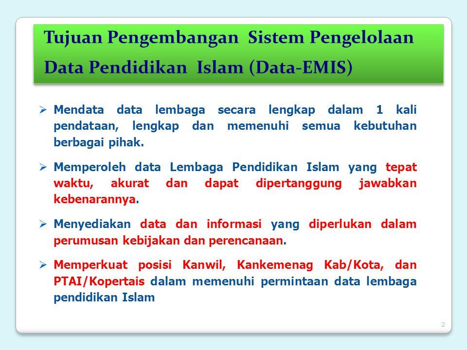 Tujuan Pengembangan Sistem Pengelolaan Data Pendidikan Islam (Data-EMIS) Tujuan Pengembangan Sistem Pengelolaan Data Pendidikan Islam (Data-EMIS)  Me