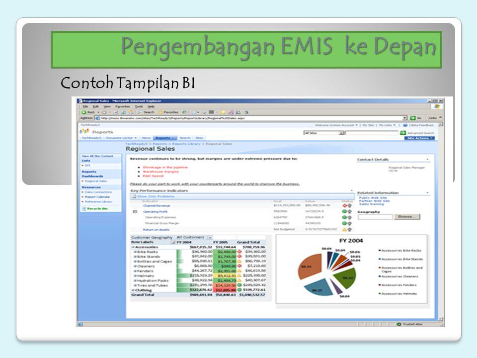 Pengembangan EMIS ke Depan Contoh Tampilan BI
