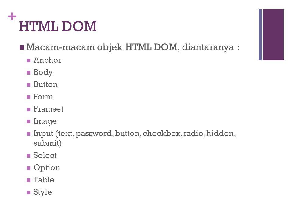 + HTML DOM Macam-macam objek HTML DOM, diantaranya : Anchor Body Button Form Framset Image Input (text, password, button, checkbox, radio, hidden, sub
