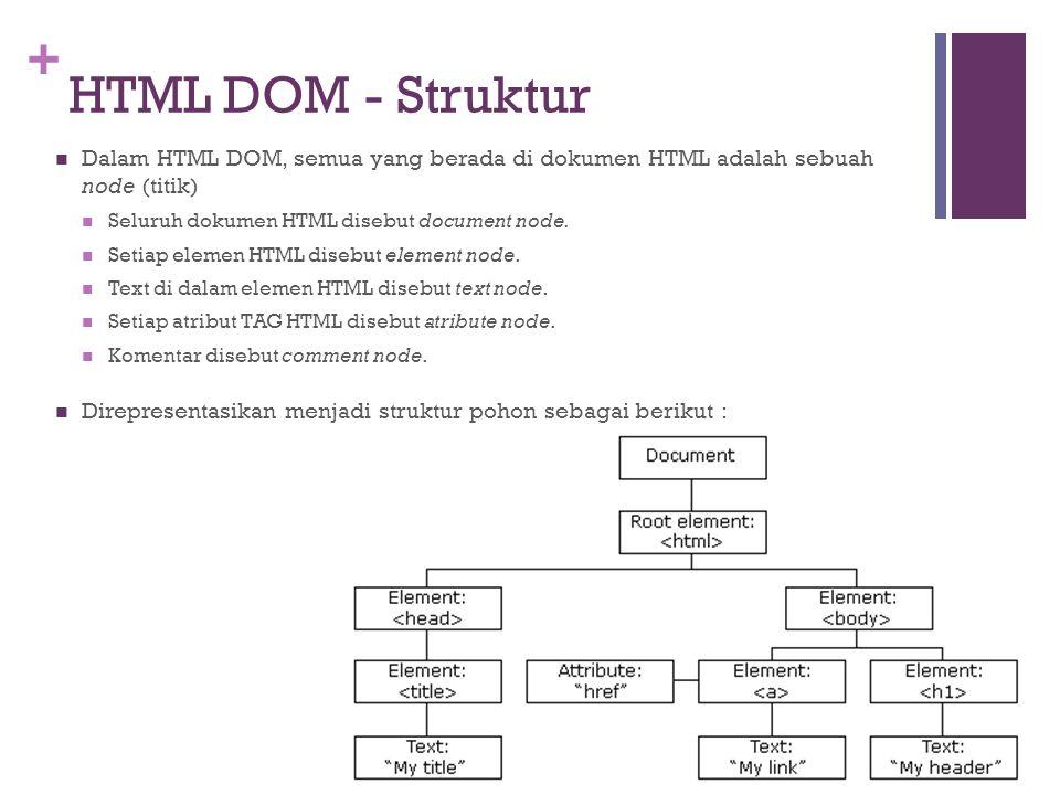 + HTML DOM - Struktur Dalam HTML DOM, semua yang berada di dokumen HTML adalah sebuah node (titik) Seluruh dokumen HTML disebut document node. Setiap
