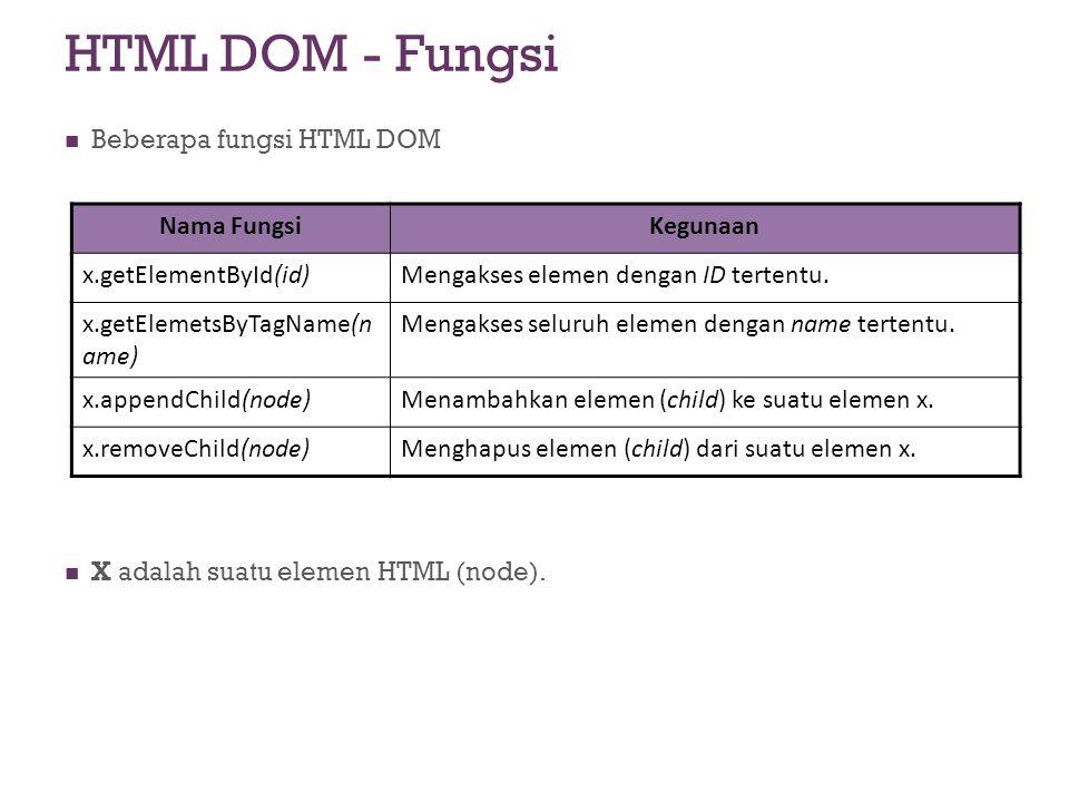 HTML DOM - Fungsi Beberapa fungsi HTML DOM X adalah suatu elemen HTML (node). Nama FungsiKegunaan x.getElementById(id)Mengakses elemen dengan ID terte