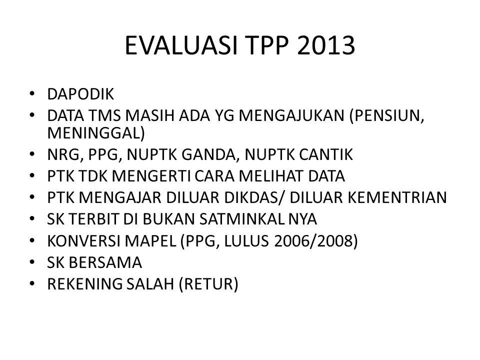EVALUASI TPP 2013 DAPODIK DATA TMS MASIH ADA YG MENGAJUKAN (PENSIUN, MENINGGAL) NRG, PPG, NUPTK GANDA, NUPTK CANTIK PTK TDK MENGERTI CARA MELIHAT DATA
