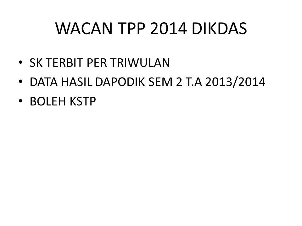 WACAN TPP 2014 DIKDAS SK TERBIT PER TRIWULAN DATA HASIL DAPODIK SEM 2 T.A 2013/2014 BOLEH KSTP