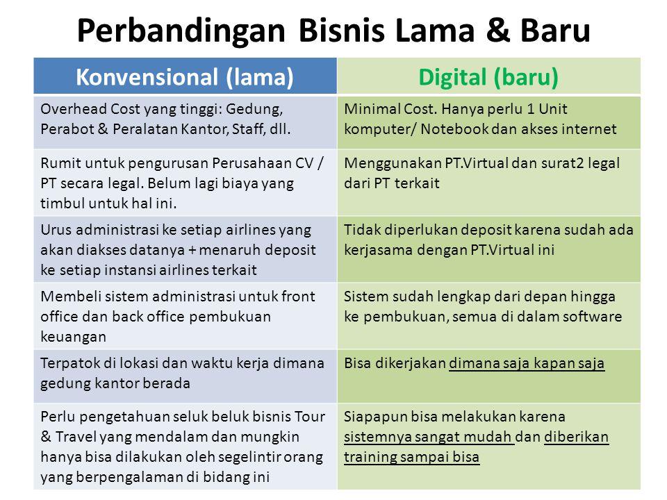 Perbandingan Bisnis Lama & Baru Konvensional (lama)Digital (baru) Overhead Cost yang tinggi: Gedung, Perabot & Peralatan Kantor, Staff, dll. Minimal C