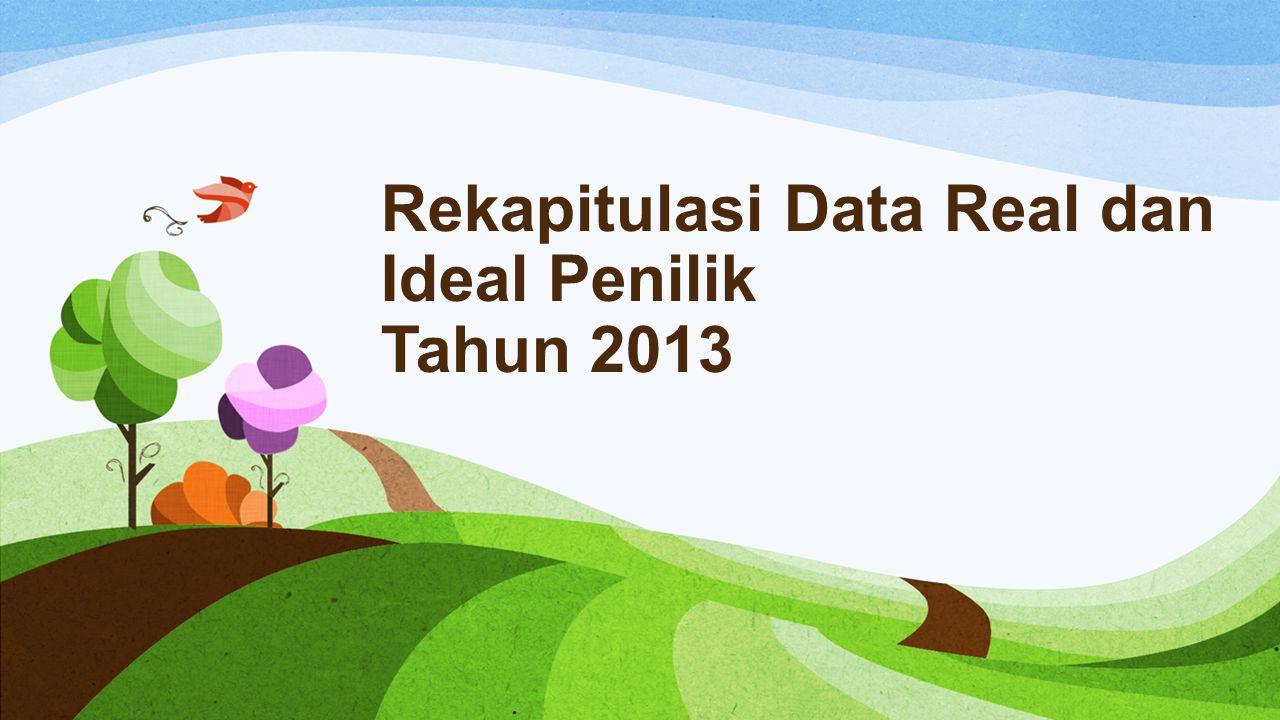 Rekapitulasi Data Real dan Ideal Penilik Tahun 2013