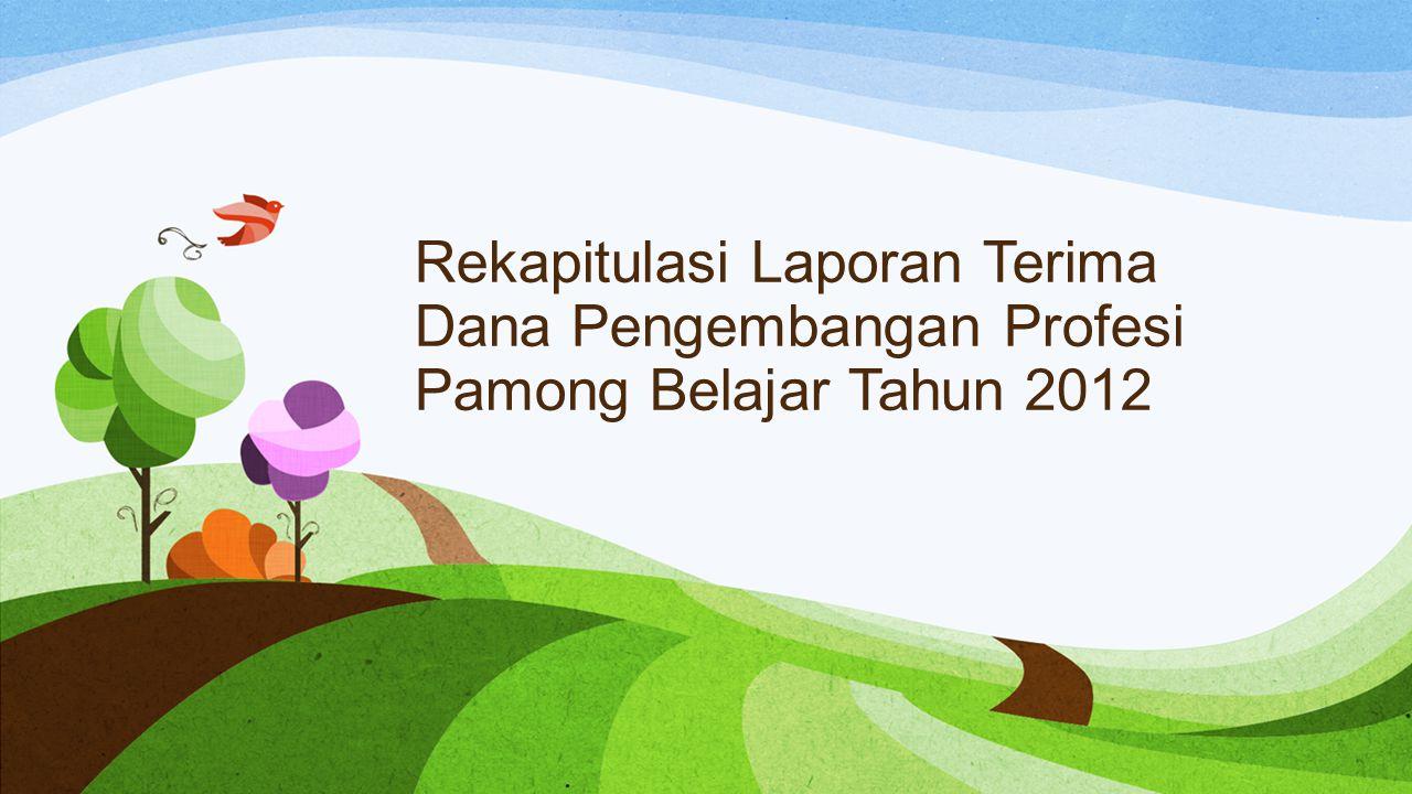 Rekapitulasi Laporan Terima Dana Pengembangan Profesi Pamong Belajar Tahun 2012