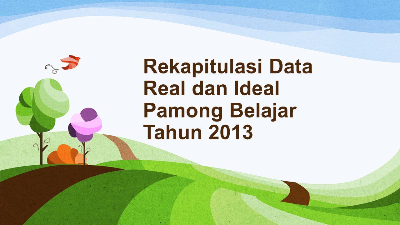 Rekapitulasi Data Real dan Ideal Pamong Belajar Tahun 2013