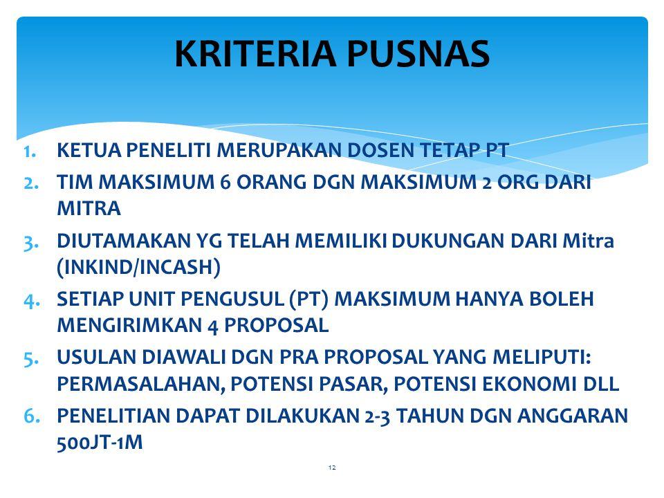 1.KETUA PENELITI MERUPAKAN DOSEN TETAP PT 2.TIM MAKSIMUM 6 ORANG DGN MAKSIMUM 2 ORG DARI MITRA 3.DIUTAMAKAN YG TELAH MEMILIKI DUKUNGAN DARI Mitra (INKIND/INCASH) 4.SETIAP UNIT PENGUSUL (PT) MAKSIMUM HANYA BOLEH MENGIRIMKAN 4 PROPOSAL 5.USULAN DIAWALI DGN PRA PROPOSAL YANG MELIPUTI: PERMASALAHAN, POTENSI PASAR, POTENSI EKONOMI DLL 6.PENELITIAN DAPAT DILAKUKAN 2-3 TAHUN DGN ANGGARAN 500JT-1M 12 KRITERIA PUSNAS