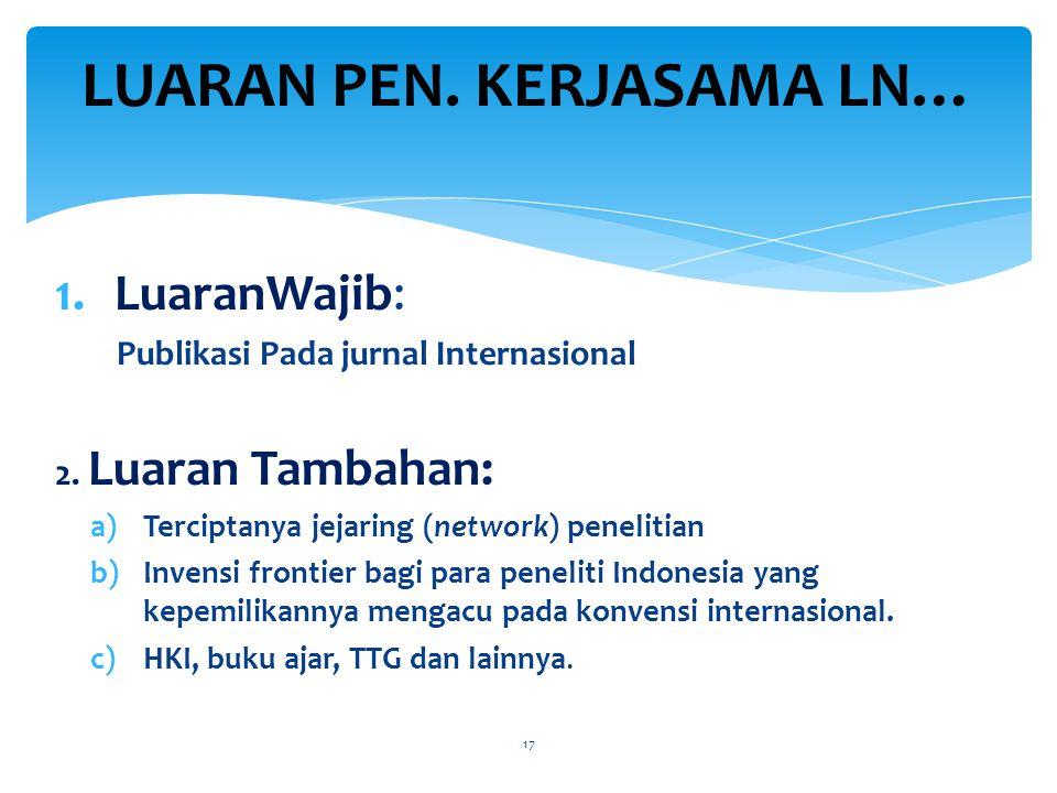 1.LuaranWajib: Publikasi Pada jurnal Internasional 2.