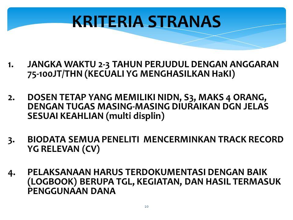 KRITERIA STRANAS 1.JANGKA WAKTU 2-3 TAHUN PERJUDUL DENGAN ANGGARAN 75-100JT/THN (KECUALI YG MENGHASILKAN HaKI) 2.DOSEN TETAP YANG MEMILIKI NIDN, S3, MAKS 4 ORANG, DENGAN TUGAS MASING-MASING DIURAIKAN DGN JELAS SESUAI KEAHLIAN (multi displin) 3.BIODATA SEMUA PENELITI MENCERMINKAN TRACK RECORD YG RELEVAN (CV) 4.PELAKSANAAN HARUS TERDOKUMENTASI DENGAN BAIK (LOGBOOK) BERUPA TGL, KEGIATAN, DAN HASIL TERMASUK PENGGUNAAN DANA 20