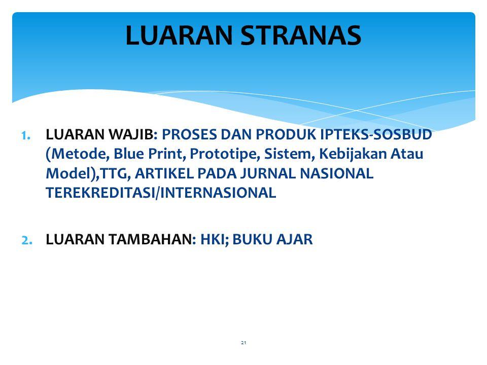 1.LUARAN WAJIB: PROSES DAN PRODUK IPTEKS-SOSBUD (Metode, Blue Print, Prototipe, Sistem, Kebijakan Atau Model),TTG, ARTIKEL PADA JURNAL NASIONAL TEREKREDITASI/INTERNASIONAL 2.LUARAN TAMBAHAN: HKI; BUKU AJAR 21 LUARAN STRANAS