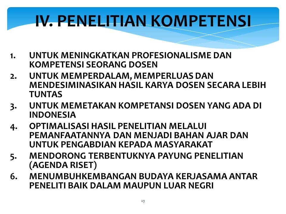 IV. PENELITIAN KOMPETENSI 1.UNTUK MENINGKATKAN PROFESIONALISME DAN KOMPETENSI SEORANG DOSEN 2.UNTUK MEMPERDALAM, MEMPERLUAS DAN MENDESIMINASIKAN HASIL