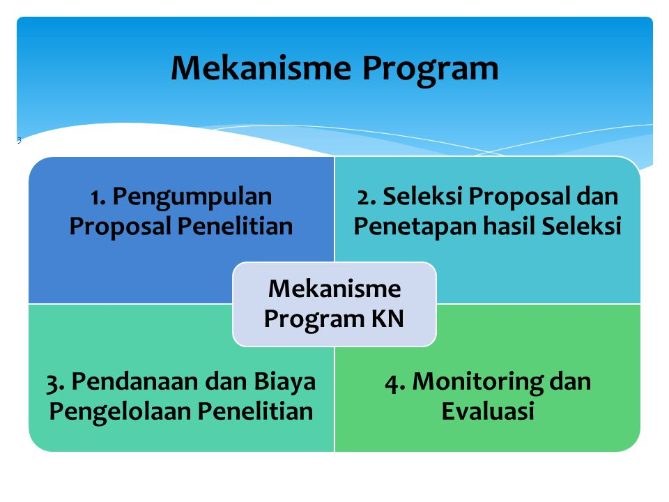 1.Pengusul Penelitian Hibah Kompetitif Nasional adalah dosen tetap perguruan tinggi yang mempunyai NIDN.