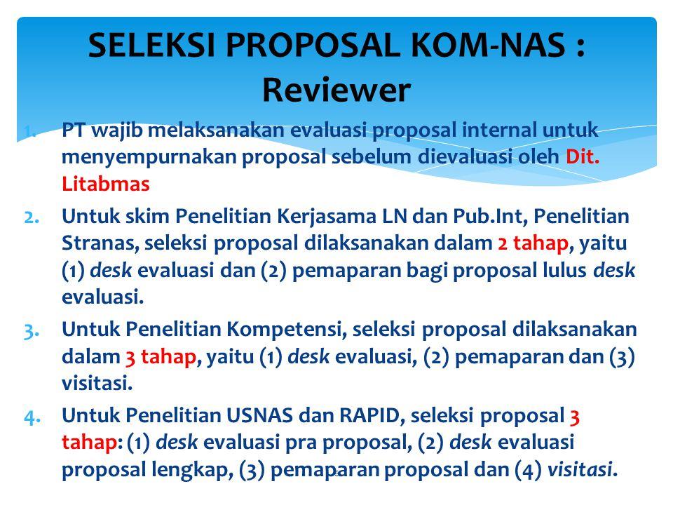 1.PT wajib melaksanakan evaluasi proposal internal untuk menyempurnakan proposal sebelum dievaluasi oleh Dit.
