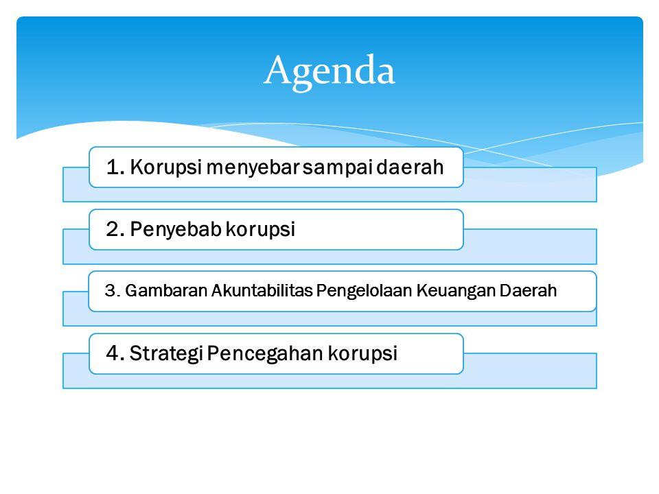 Agenda 1. Korupsi menyebar sampai daerah2. Penyebab korupsi 3. Gambaran Akuntabilitas Pengelolaan Keuangan Daerah 4. Strategi Pencegahan korupsi