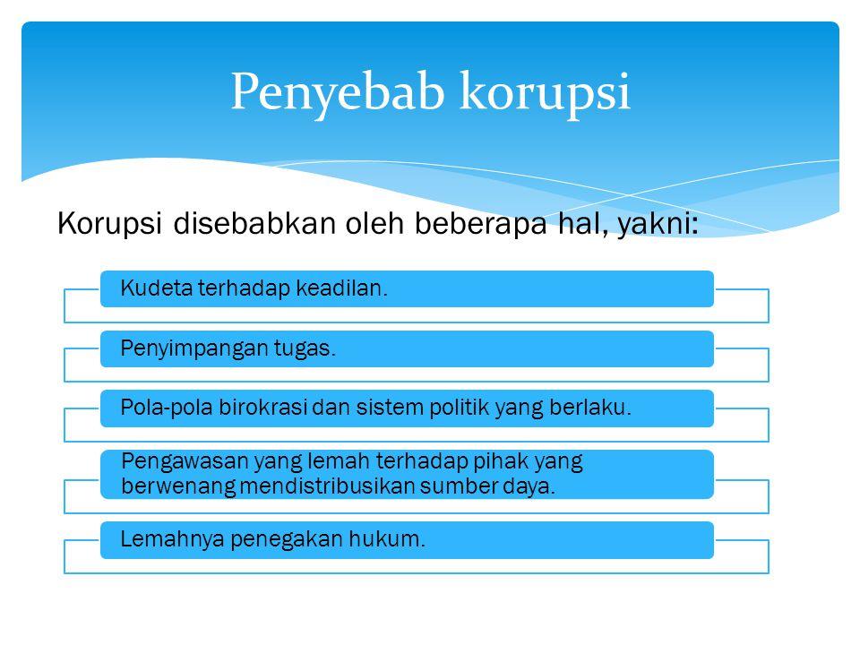 Gambaran Akuntabilitas Pengelolaan Keuangan Daerah Perkembangan Opini Laporan Keuangan Pemerintah Daerah 2008 s.d 2012