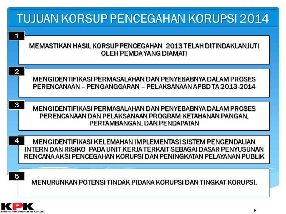TUJUAN KORSUP PENCEGAHAN KORUPSI 2014 9 MEMASTIKAN HASIL KORSUP PENCEGAHAN 2013 TELAH DITINDAKLANJUTI OLEH PEMDA YANG DIAMATI MENGIDENTIFIKASI PERMASA