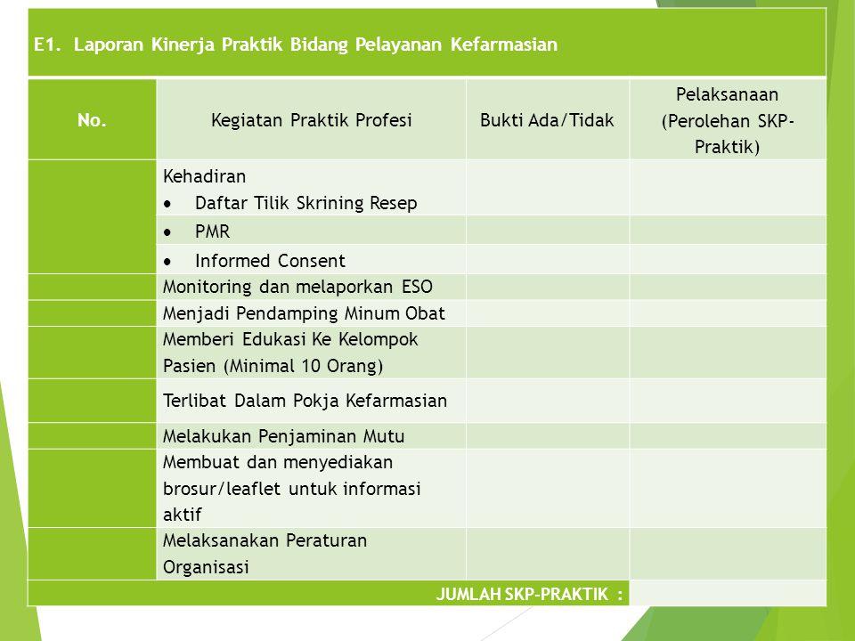 E1. Laporan Kinerja Praktik Bidang Pelayanan Kefarmasian No.Kegiatan Praktik ProfesiBukti Ada/Tidak Pelaksanaan (Perolehan SKP- Praktik) Kehadiran  D