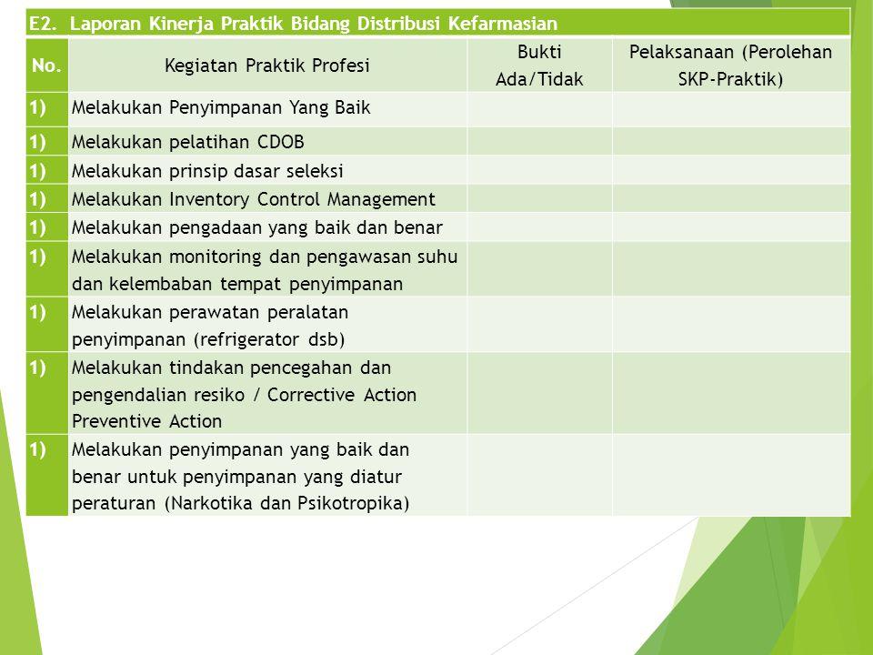 E2. Laporan Kinerja Praktik Bidang Distribusi Kefarmasian No.Kegiatan Praktik Profesi Bukti Ada/Tidak Pelaksanaan (Perolehan SKP-Praktik) 1) Melakukan