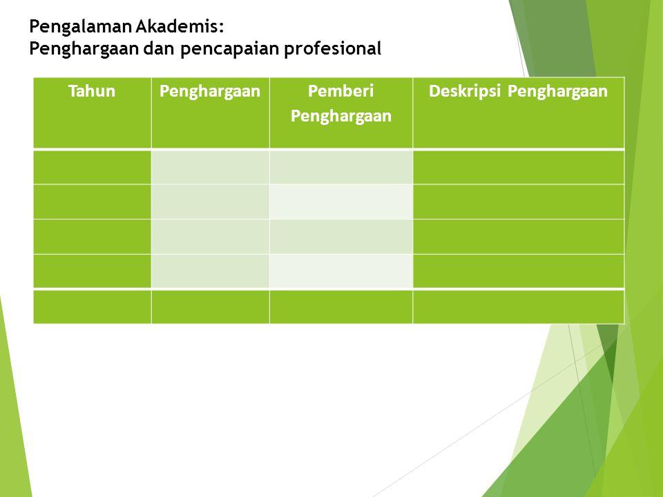 Pengalaman Akademis: Penghargaan dan pencapaian profesional TahunPenghargaan Pemberi Penghargaan Deskripsi Penghargaan