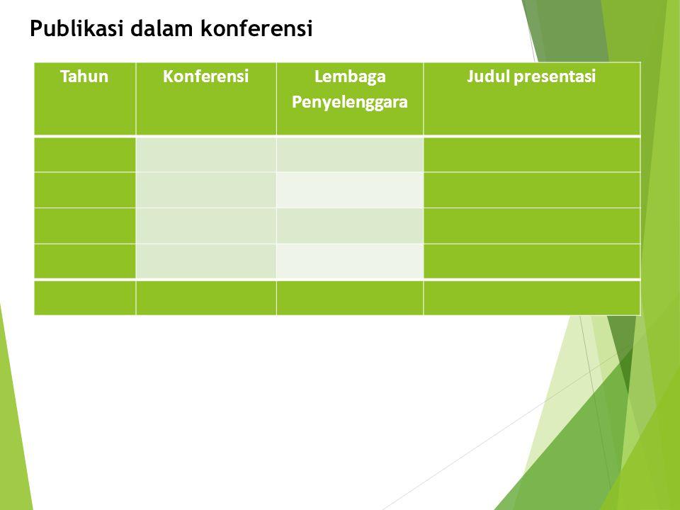 Publikasi dalam konferensi TahunKonferensi Lembaga Penyelenggara Judul presentasi