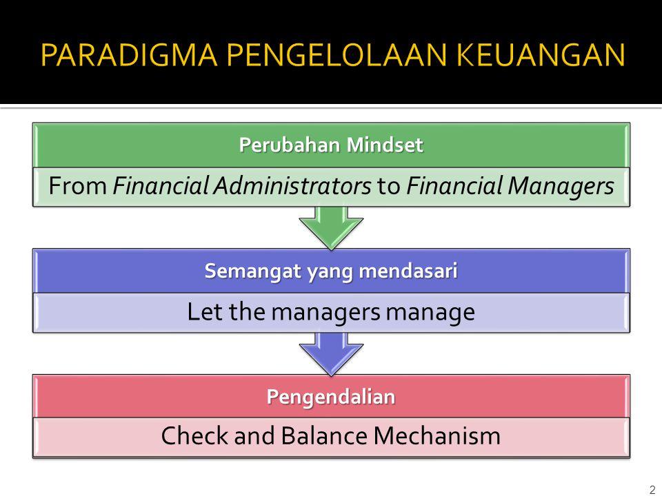 1.Wajar Tanpa Pengecualian (WTP) – Unqualified Opinion 2.
