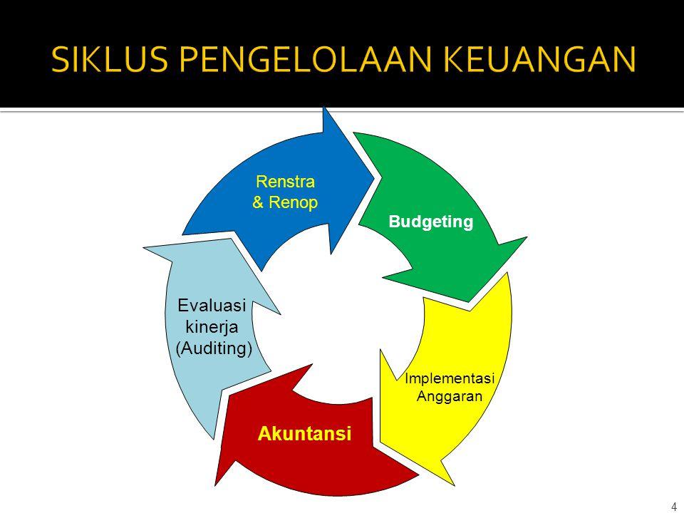  Sistem Akuntansi.