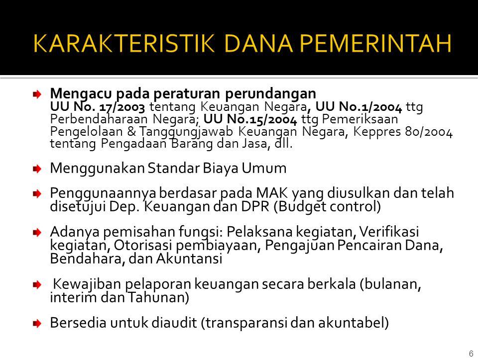  BPK sebagai pemeriksa  Pemda sebagai pihak yang menyusun laporan keuangan  DPRD sebagai pihak pengawas pelaksanaan APBD