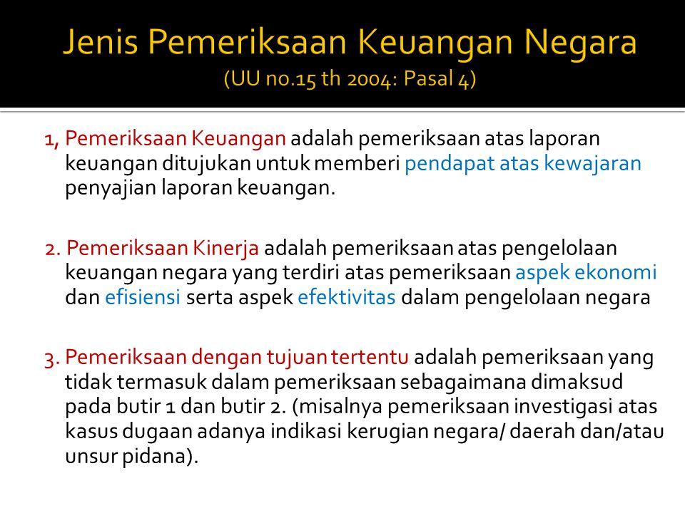 PEMERIKSAAN KEUANGAN NEGARA PEMERIKSAAN KEUANGAN PEMERIKSAAN KINERJA PEMERIKSAAN DENGAN TUJUAN TERTENTU LAPORAN KEUANGAN ASPEK TERTENTU DARI SUATU KEGIATAN Aspek ekonomi, efisiensi dan efektivitas kegiatan atau program UU No.15 Th 2004: Pasal 4