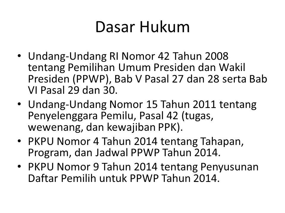 Dasar Hukum Undang-Undang RI Nomor 42 Tahun 2008 tentang Pemilihan Umum Presiden dan Wakil Presiden (PPWP), Bab V Pasal 27 dan 28 serta Bab VI Pasal 2