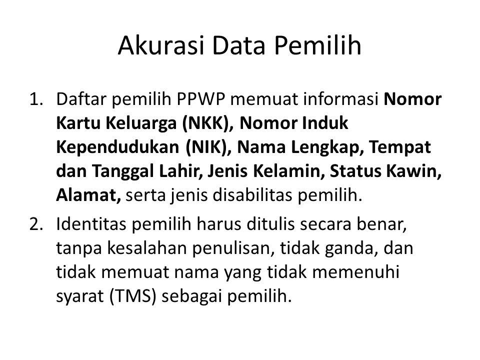 Akurasi Data Pemilih 1.Daftar pemilih PPWP memuat informasi Nomor Kartu Keluarga (NKK), Nomor Induk Kependudukan (NIK), Nama Lengkap, Tempat dan Tangg