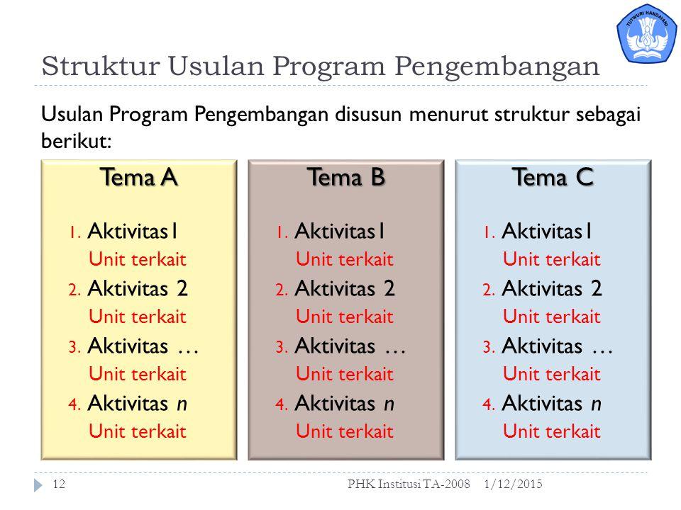 Aktivitas 1, 2, …, n Sumberdaya yang dibutuhkan Kebutuhan Dana Proposal Lengkap Konsep Penyusunan Proposal Lengkap 1/12/2015PHK Institusi TA-200811 Situasi Sekarang Situasi Mendatang langkah maju Posisi (Data) Analisis Situasi Kesimpulan Ringkasan Analisis Evaluasi Diri (Bab 3) Visi Misi Tujuan Institusi Rasional & Konteks (Bab 1) langkah strategis Outcome & Impact Indikator Kinerja Utama Usulan Program Pengembangan Usulan Program Pengembangan (Bab 4) Mekanisme Pelaksanaan (Bab 2) Indikator Kinerja Utama (Bab 5) Indikator Kinerja Aktivitas