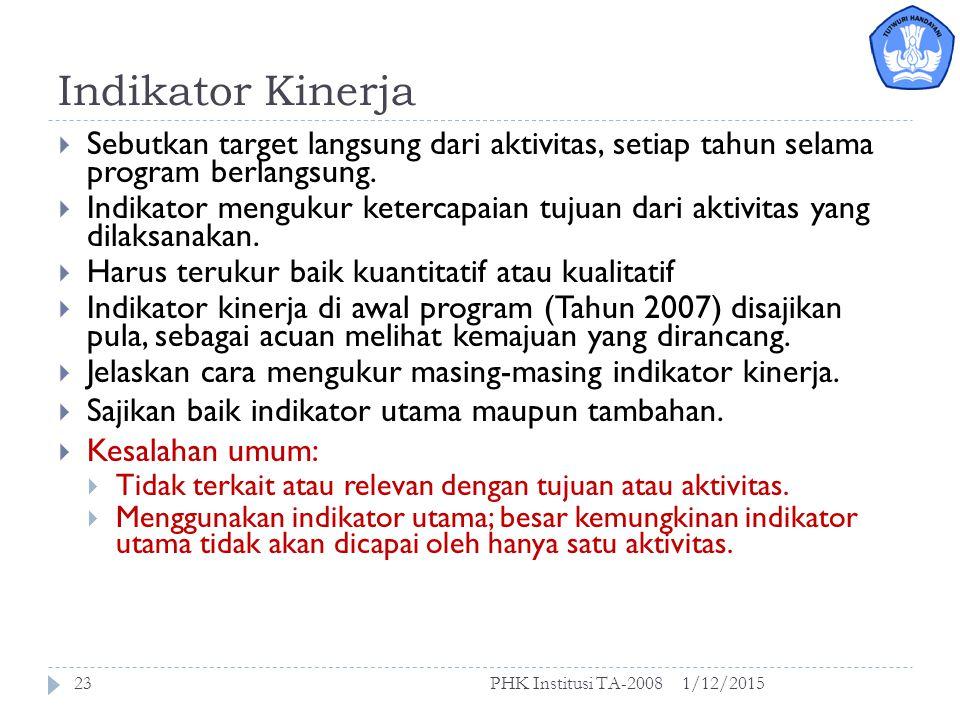 Jadwal Pelaksanaan 1/12/2015PHK Institusi TA-200822  Tentukan rincian jadwal untuk tiap sub- aktivitas.