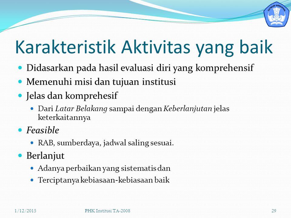 Tips penyusunan aktivitas pada Proposal Lengkap 1/12/2015PHK Institusi TA-200828
