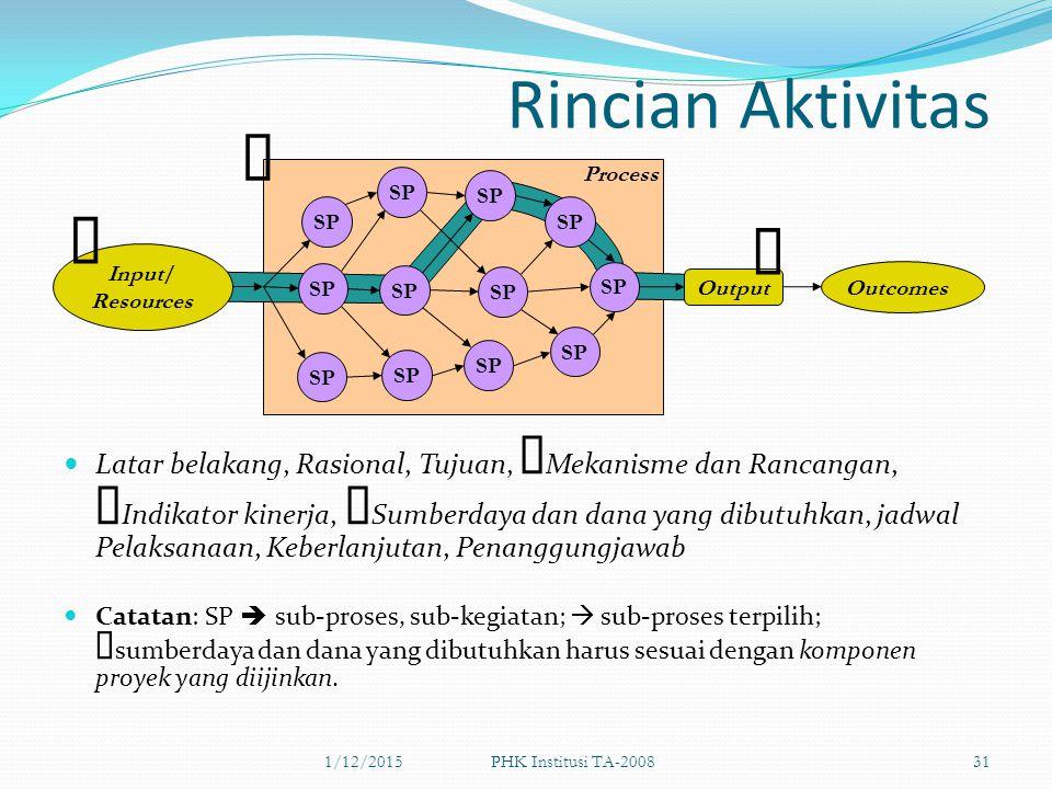 Penyusunan Aktivitas What: What: Apa tujuan kegiatan.