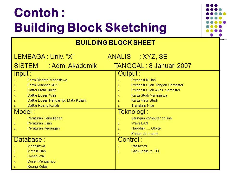 "@ 2009 Rahmad Wijaya Contoh : Building Block Sketching BUILDING BLOCK SHEET LEMBAGA : Univ. ""X"" ANALIS : XYZ, SE SISTEM : Adm. Akademik TANGGAL : 8 Ja"