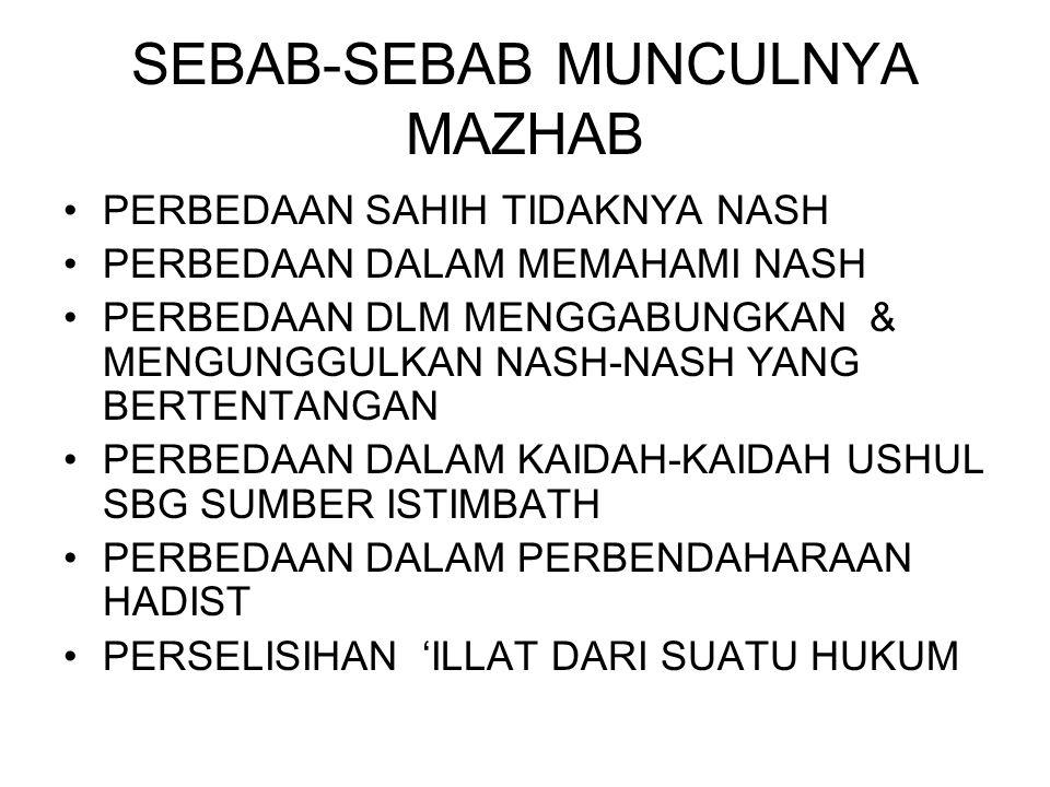 SEBAB-SEBAB MUNCULNYA MAZHAB PERBEDAAN SAHIH TIDAKNYA NASH PERBEDAAN DALAM MEMAHAMI NASH PERBEDAAN DLM MENGGABUNGKAN & MENGUNGGULKAN NASH-NASH YANG BE
