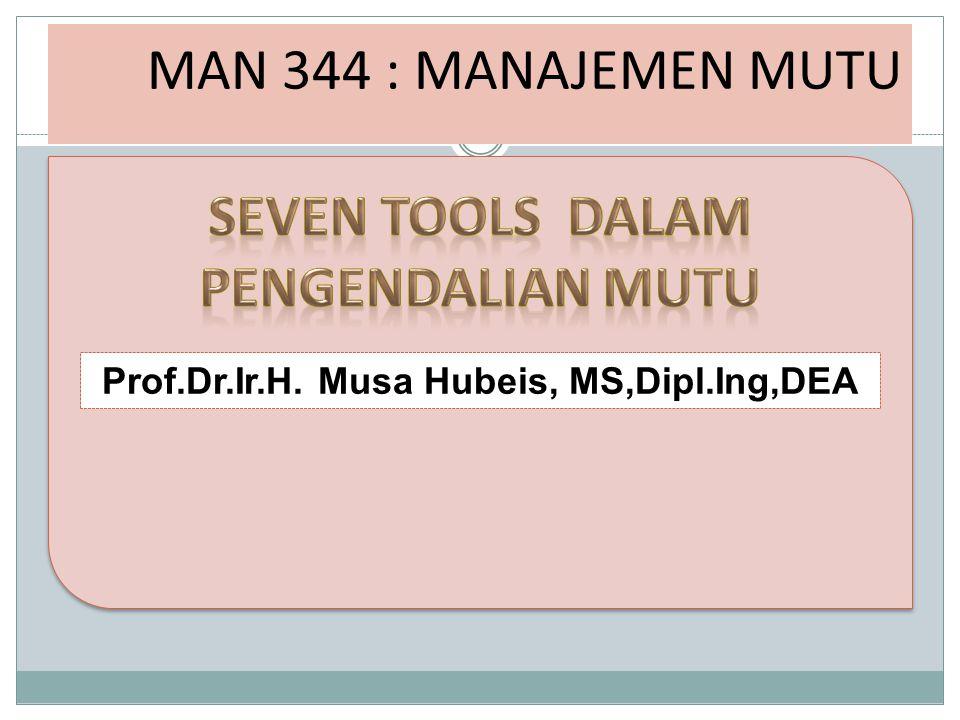 MAN 344 : MANAJEMEN MUTU Prof.Dr.Ir.H. Musa Hubeis, MS,Dipl.Ing,DEA