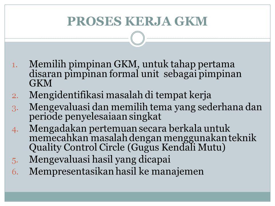 PROSES KERJA GKM 1. Memilih pimpinan GKM, untuk tahap pertama disaran pimpinan formal unit sebagai pimpinan GKM 2. Mengidentifikasi masalah di tempat