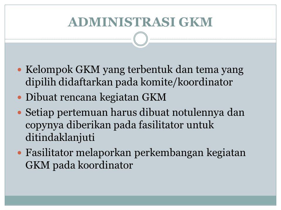ADMINISTRASI GKM Kelompok GKM yang terbentuk dan tema yang dipilih didaftarkan pada komite/koordinator Dibuat rencana kegiatan GKM Setiap pertemuan ha