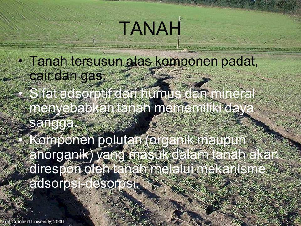TANAH Tanah tersusun atas komponen padat, cair dan gas. Sifat adsorptif dari humus dan mineral menyebabkan tanah mememiliki daya sangga. Komponen polu