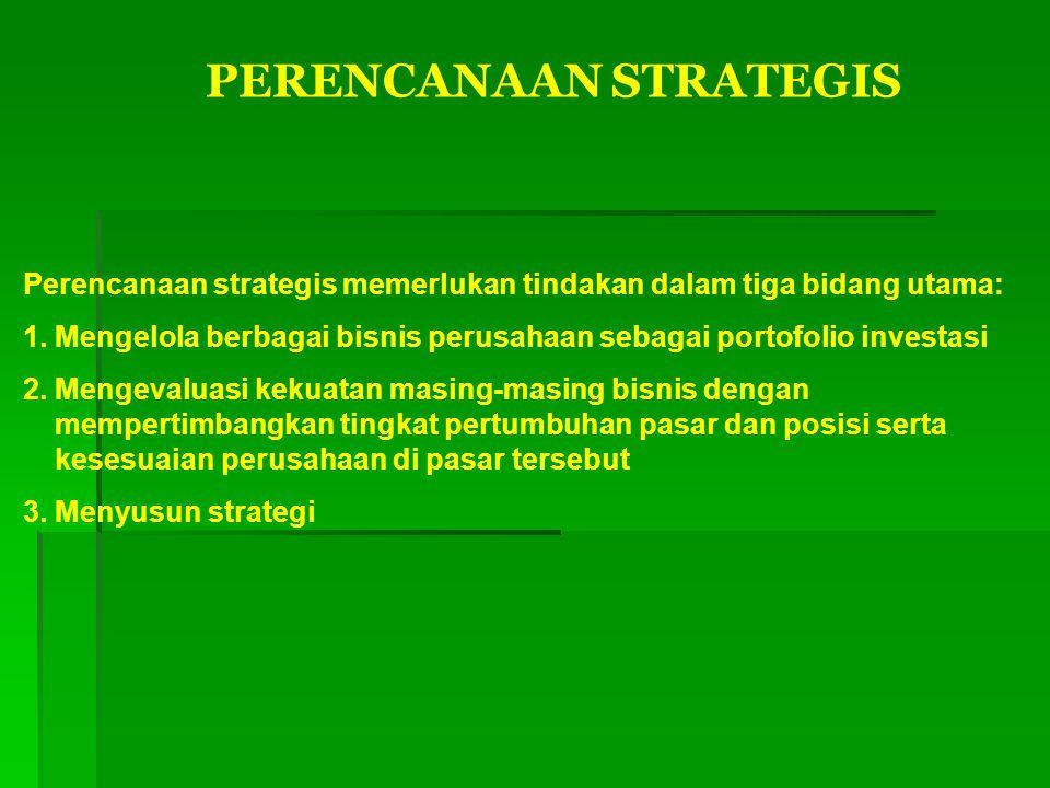 PERENCANAAN STRATEGIS Perencanaan strategis memerlukan tindakan dalam tiga bidang utama: 1.Mengelola berbagai bisnis perusahaan sebagai portofolio inv