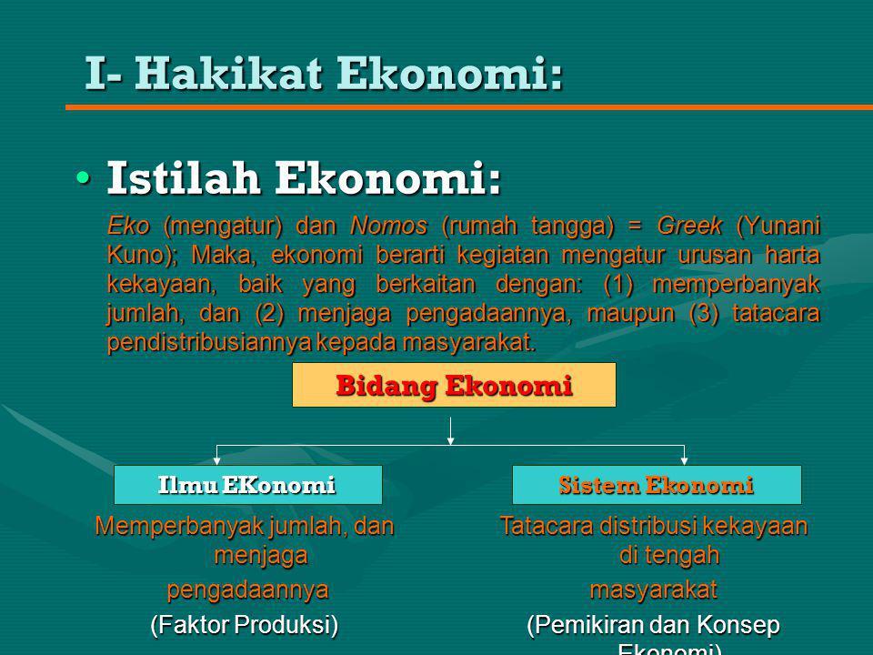 SISTEM EKONOMI ISLAM karya: as-Syaikh Taqiyuddin an-Nabhani Disampaikan: Dalam Kajian Ekonomi Islam NEC Kuala Lumpur 12-13 July 2003