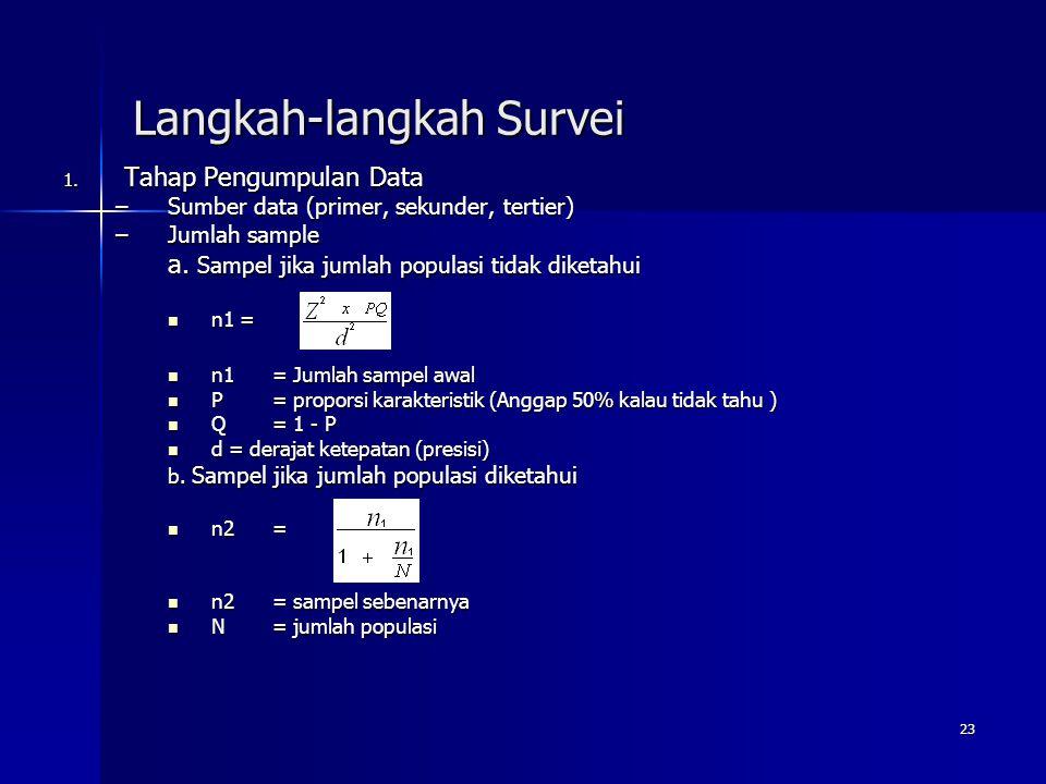 23 Langkah-langkah Survei 1. Tahap Pengumpulan Data –Sumber data (primer, sekunder, tertier) –Jumlah sample a. Sampel jika jumlah populasi tidak diket